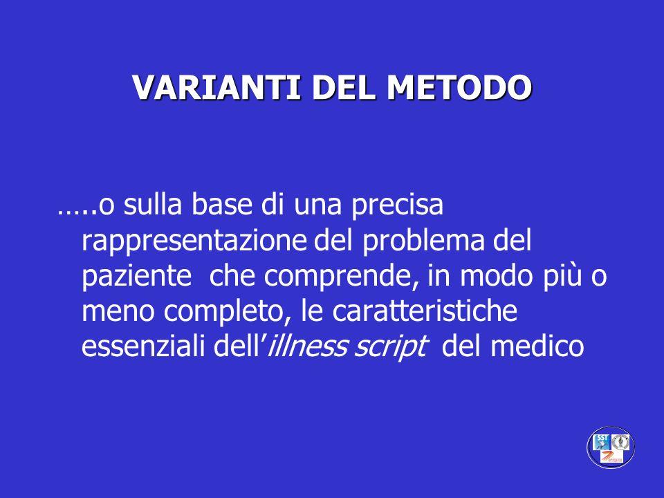 VARIANTI DEL METODO …..o sulla base di una precisa rappresentazione del problema del paziente che comprende, in modo più o meno completo, le caratteri
