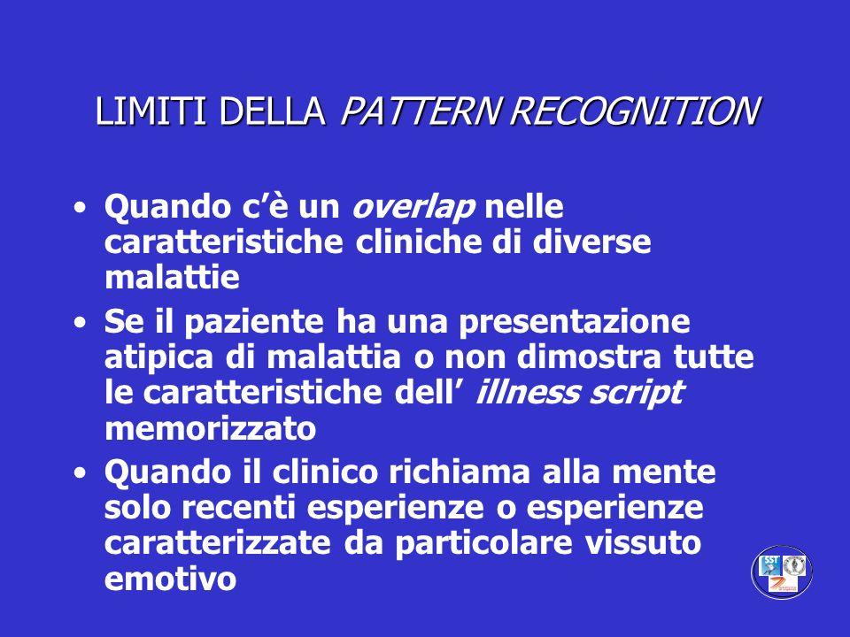LIMITI DELLA PATTERN RECOGNITION Quando cè un overlap nelle caratteristiche cliniche di diverse malattie Se il paziente ha una presentazione atipica d
