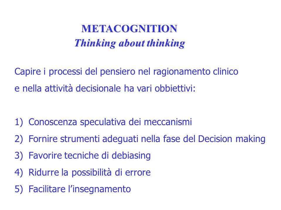 Capire i processi del pensiero nel ragionamento clinico e nella attività decisionale ha vari obbiettivi: 1)Conoscenza speculativa dei meccanismi 2)For