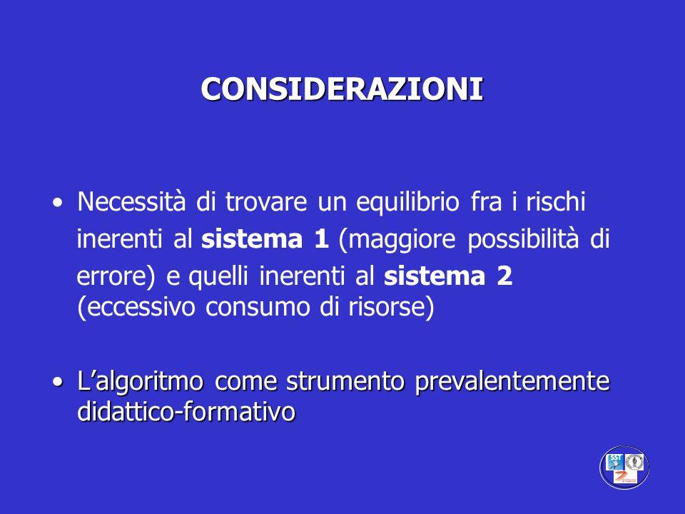 CONSIDERAZIONI Necessità di trovare un equilibrio fra i rischi inerenti al sistema 1 (maggiore possibilità di errore) e quelli inerenti al sistema 2 (