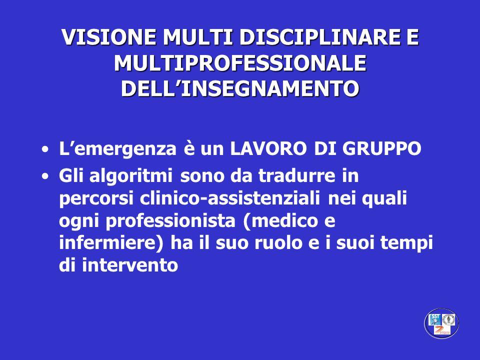 VISIONE MULTI DISCIPLINARE E MULTIPROFESSIONALE DELLINSEGNAMENTO Lemergenza è un LAVORO DI GRUPPO Gli algoritmi sono da tradurre in percorsi clinico-a