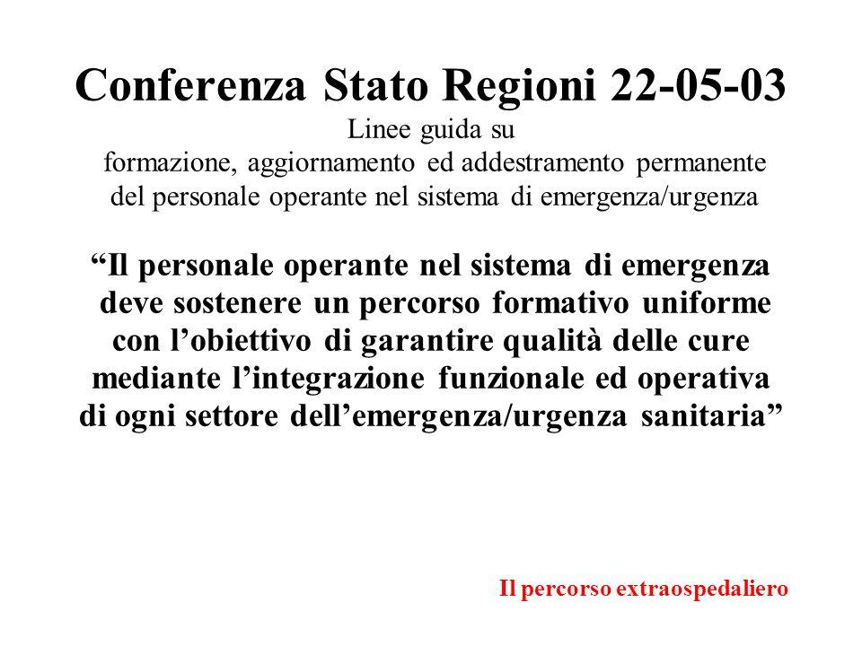 Il percorso extraospedaliero Conferenza Stato Regioni 22-05-03 Linee guida su formazione, aggiornamento ed addestramento permanente del personale oper