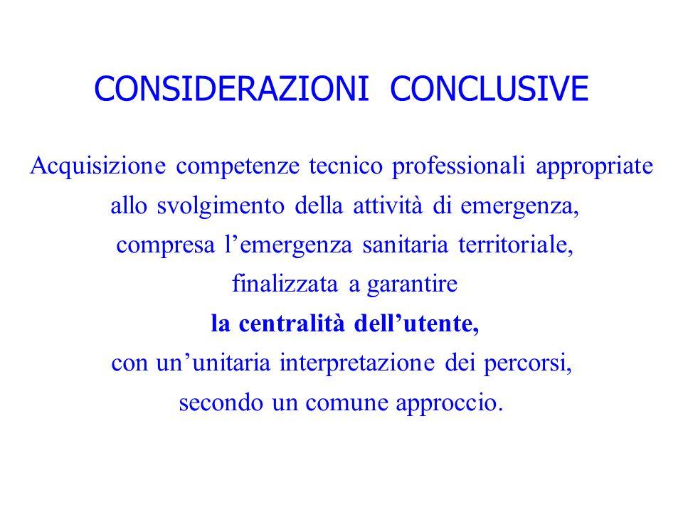 CONSIDERAZIONI CONCLUSIVE Acquisizione competenze tecnico professionali appropriate allo svolgimento della attività di emergenza, compresa lemergenza