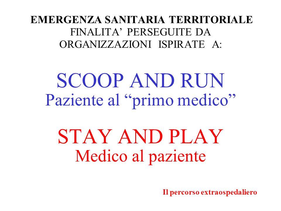 Il percorso extraospedaliero EMERGENZA SANITARIA TERRITORIALE FINALITA PERSEGUITE DA ORGANIZZAZIONI ISPIRATE A: SCOOP AND RUN Paziente al primo medico
