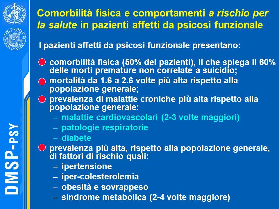 Comorbilità fisica e comportamenti a rischio per la salute in pazienti affetti da psicosi funzionale I pazienti affetti da psicosi funzionale presenta