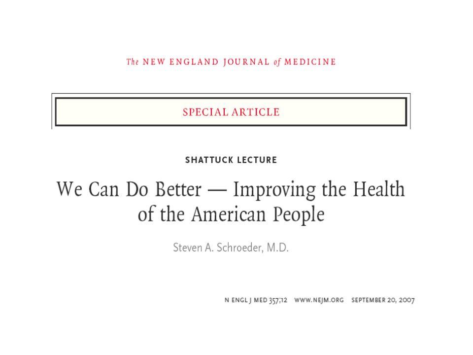 -La migliore salute non dipende dalla miglior cura (il sistema sanitario americano eroga le cure migliori, ma la salute degli americani non è la migliore.