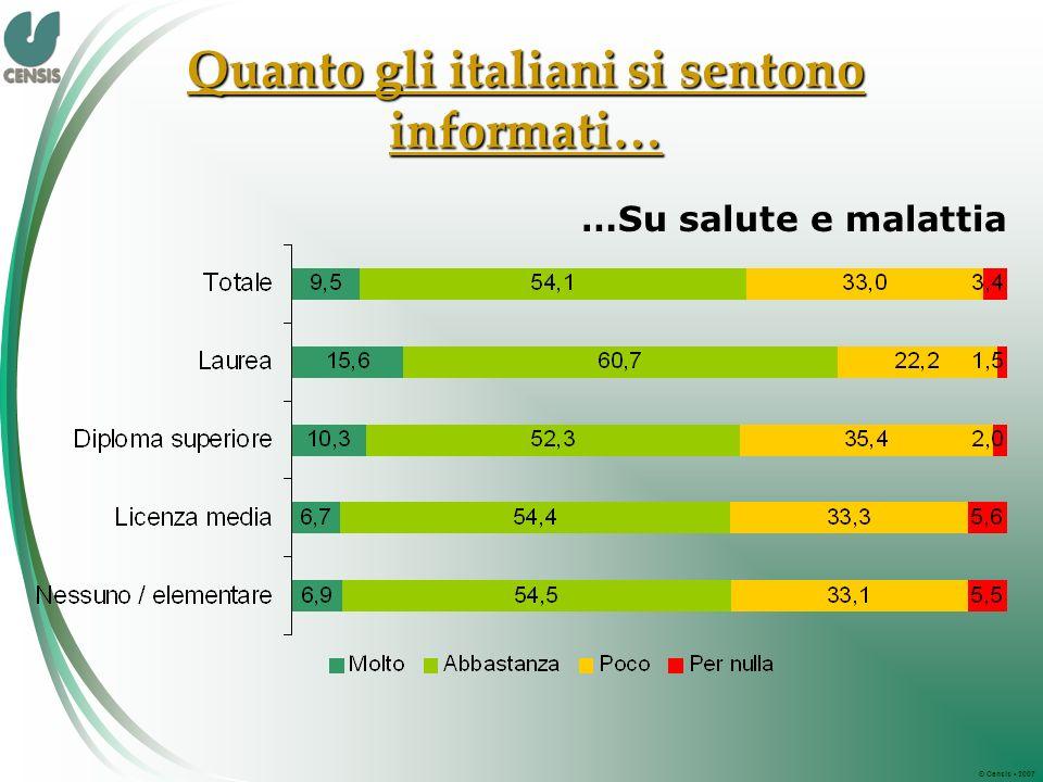 © Censis 2007 Quanto gli italiani si sentono informati… …Su salute e malattia