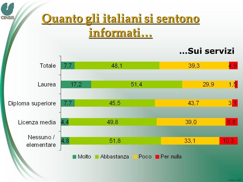 © Censis 2007 Quanto gli italiani si sentono informati… …Sui servizi
