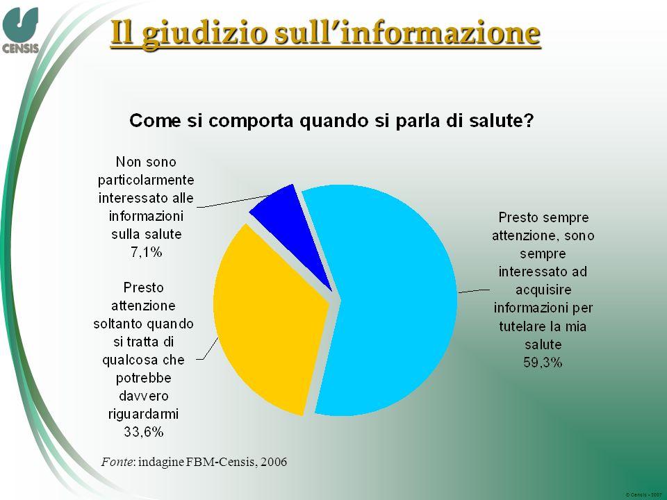 © Censis 2007 Fonte: indagine FBM-Censis, 2006 Il giudizio sullinformazione