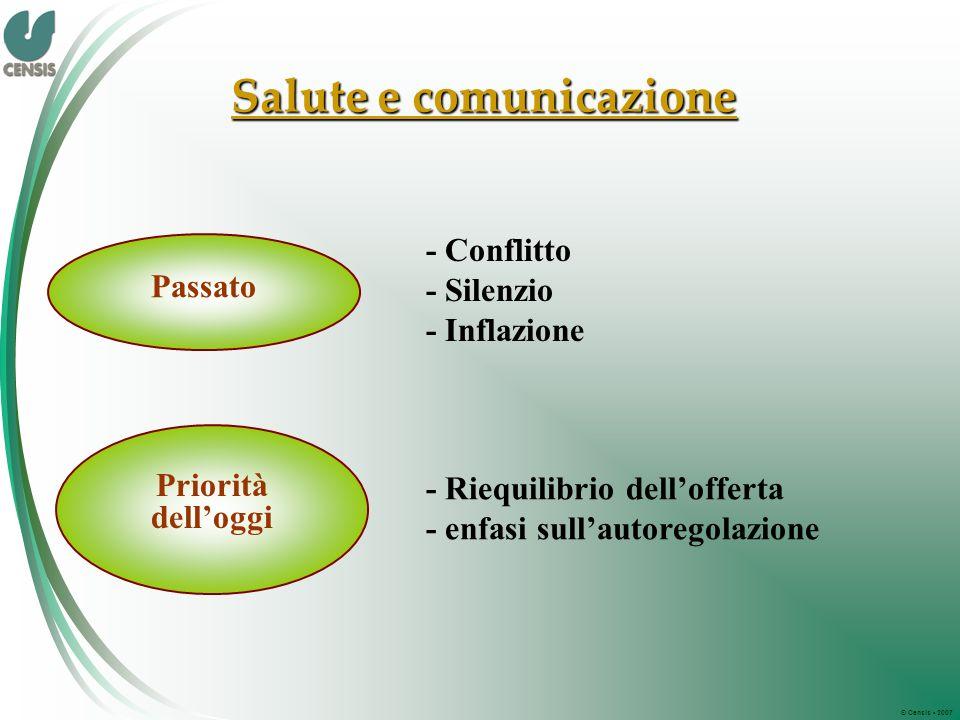 © Censis 2007 Salute e comunicazione Passato - Conflitto - Silenzio - Inflazione Priorità delloggi - Riequilibrio dellofferta - enfasi sullautoregolazione