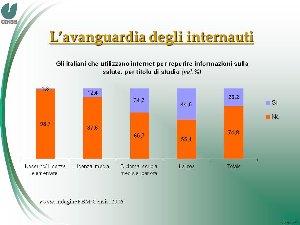 © Censis 2007 Lavanguardia degli internauti Fonte: indagine FBM-Censis, 2006