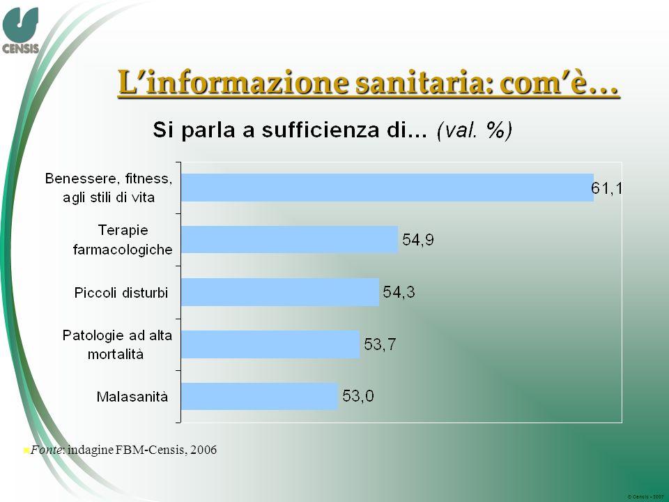 © Censis 2007 Linformazione sanitaria: comè… n Fonte: indagine FBM-Censis, 2006