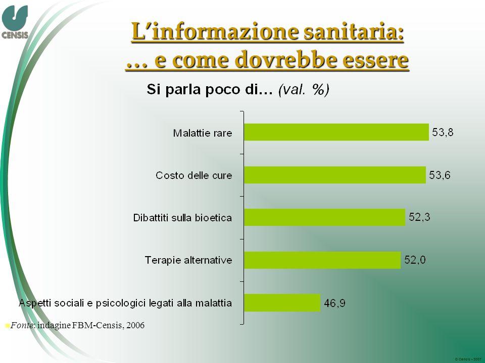 © Censis 2007 Linformazione sanitaria: … e come dovrebbe essere n Fonte: indagine FBM-Censis, 2006