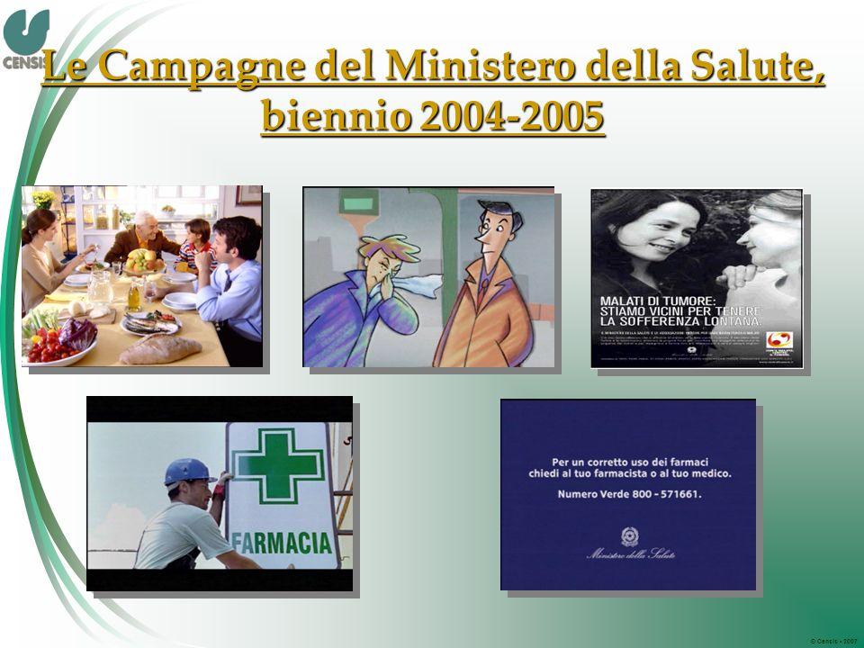 © Censis 2007 Le Campagne del Ministero della Salute, biennio 2004-2005