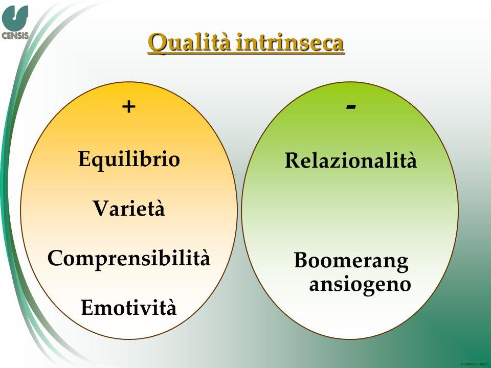 © Censis 2007 Qualità intrinseca + Equilibrio Varietà Comprensibilità Emotività - Relazionalità Boomerang ansiogeno