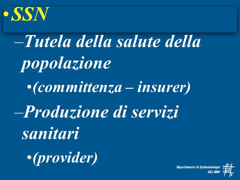 SSN –Tutela della salute della popolazione (committenza – insurer) –Produzione di servizi sanitari (provider)