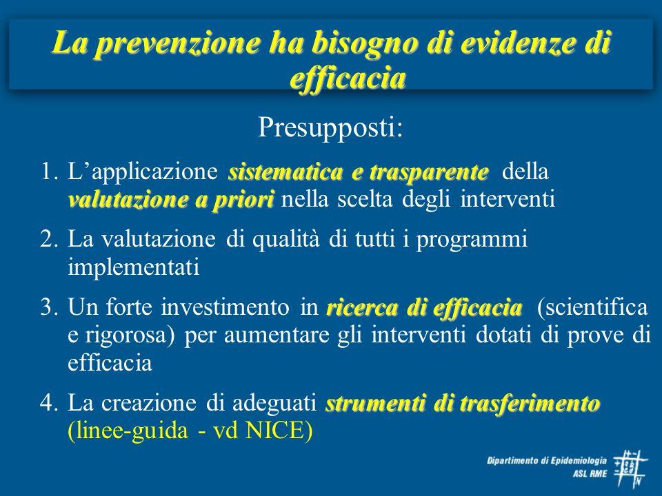 La prevenzione ha bisogno di evidenze di efficacia Presupposti: sistematica e trasparente valutazione a priori 1.Lapplicazione sistematica e trasparen