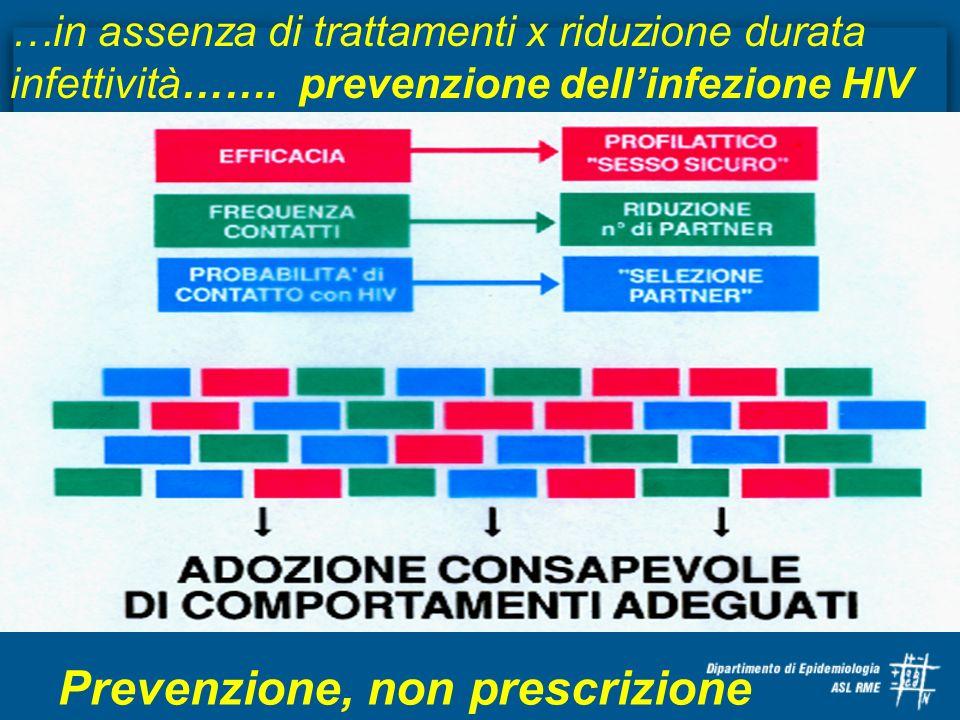 …in assenza di trattamenti x riduzione durata infettività……. prevenzione dellinfezione HIV Prevenzione, non prescrizione