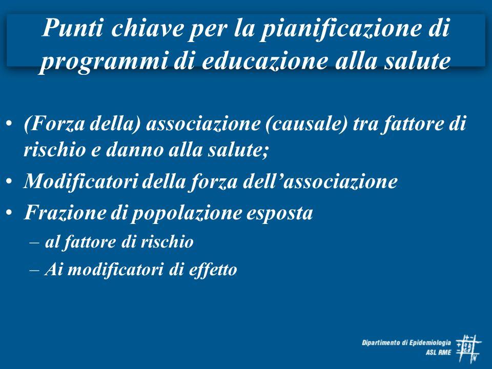 Punti chiave per la pianificazione di programmi di educazione alla salute (Forza della) associazione (causale) tra fattore di rischio e danno alla sal