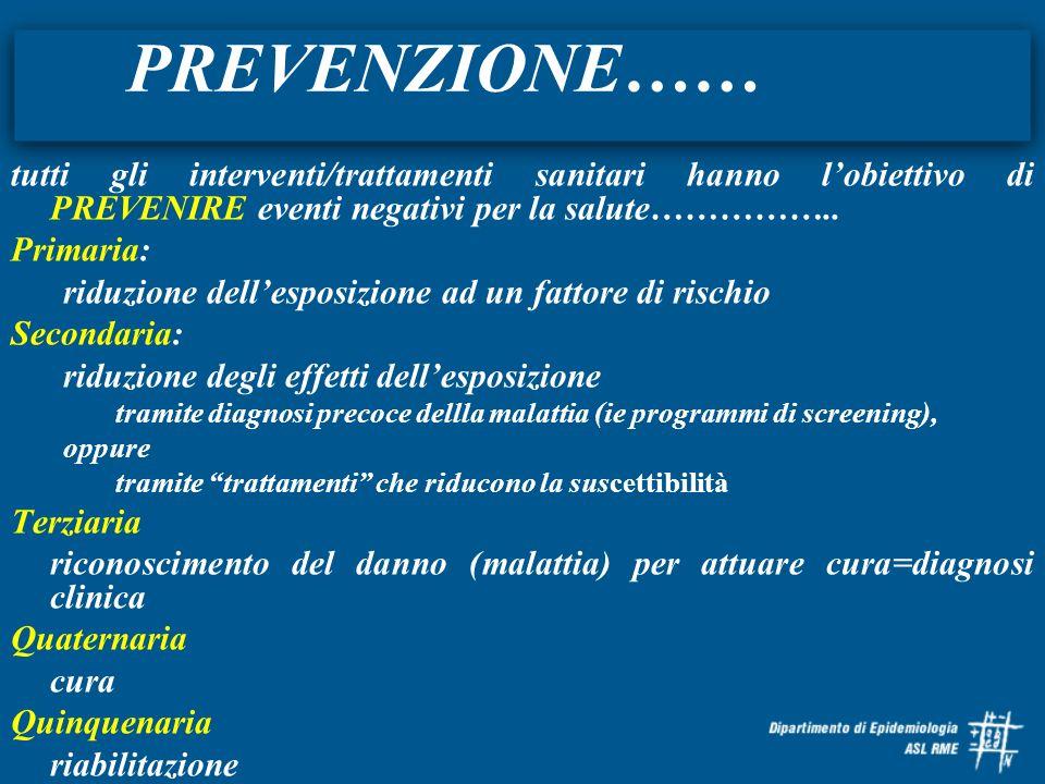 PREVENZIONE…… tutti gli interventi/trattamenti sanitari hanno lobiettivo di PREVENIRE eventi negativi per la salute…………….. Primaria: riduzione dellesp