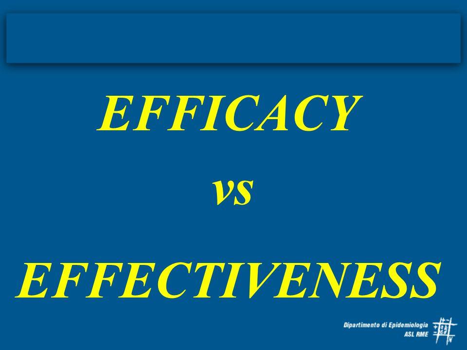 EFFECTIVENESS EFFICACY vs