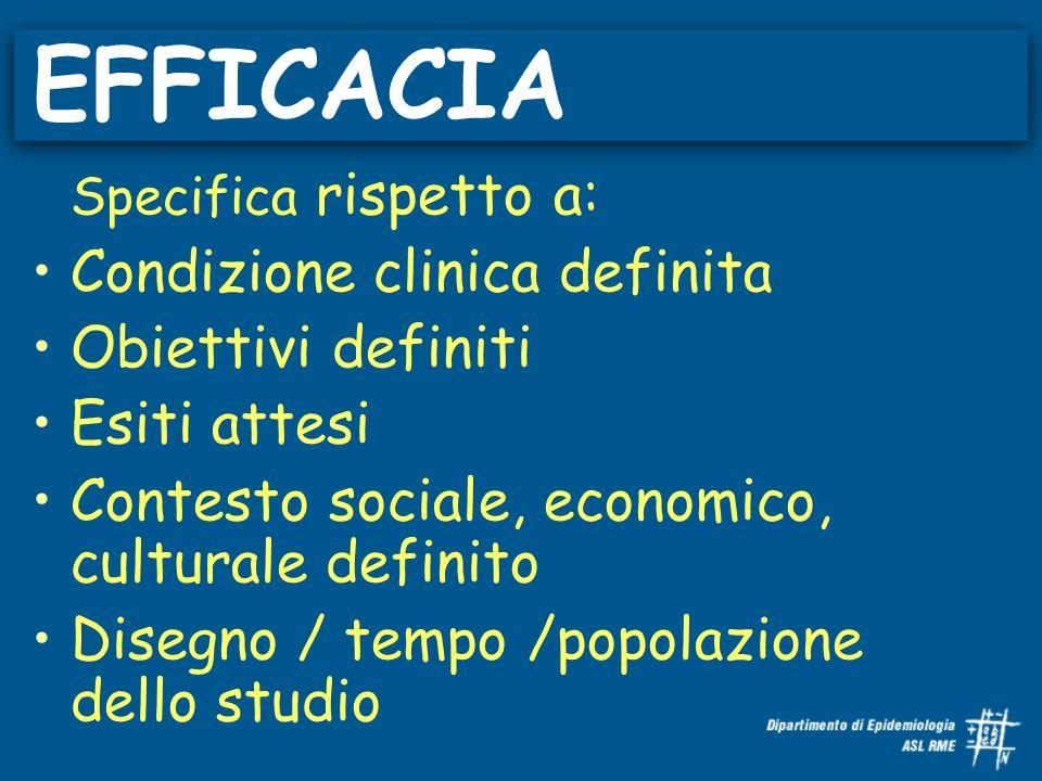 EFFICACIA Specifica rispetto a: Condizione clinica definita Obiettivi definiti Esiti attesi Contesto sociale, economico, culturale definito Disegno /