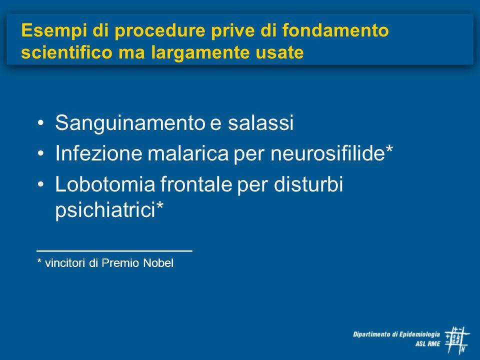 Sanguinamento e salassi Infezione malarica per neurosifilide* Lobotomia frontale per disturbi psichiatrici* _____________ * vincitori di Premio Nobel