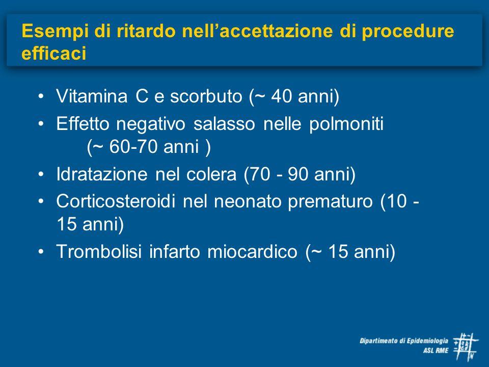 Vitamina C e scorbuto (~ 40 anni) Effetto negativo salasso nelle polmoniti (~ 60-70 anni ) Idratazione nel colera (70 - 90 anni) Corticosteroidi nel n