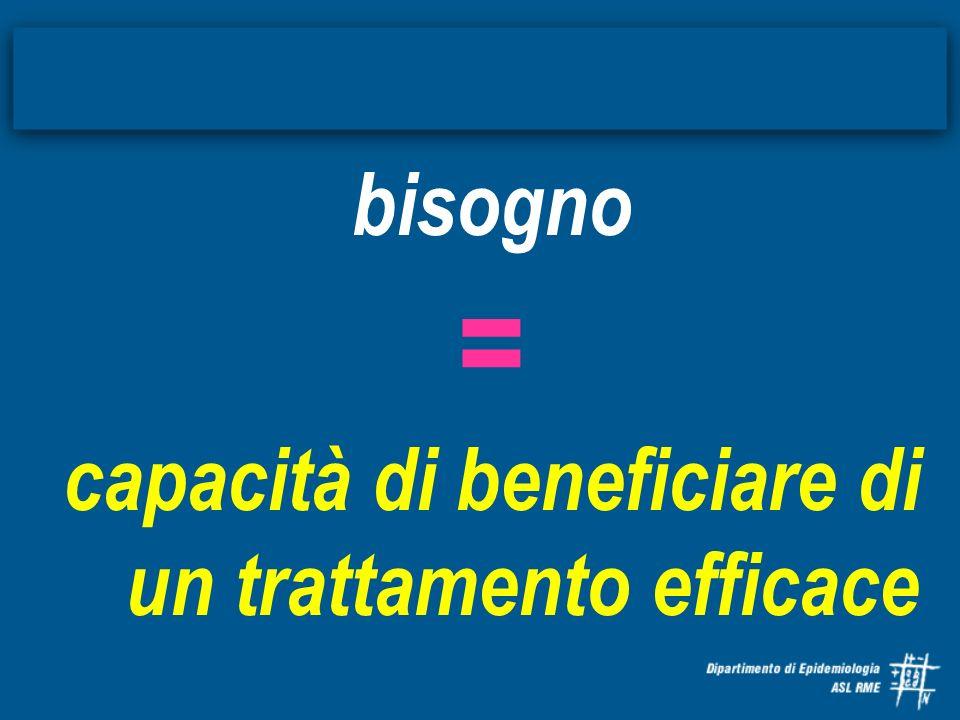 bisogno = capacità di beneficiare di un trattamento efficace