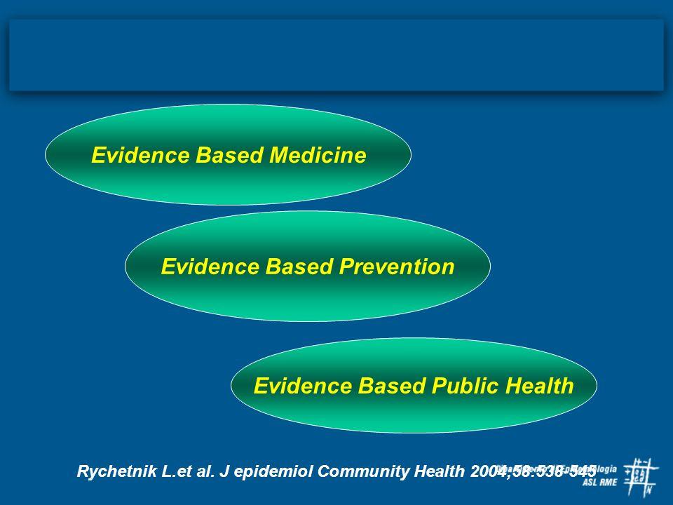 Evidence Based Medicine Evidence Based Public Health Evidence Based Prevention Rychetnik L.et al. J epidemiol Community Health 2004;58:538-545