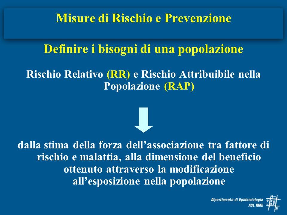 Misure di Rischio e Prevenzione Definire i bisogni di una popolazione Rischio Relativo (RR) e Rischio Attribuibile nella Popolazione (RAP) dalla stima