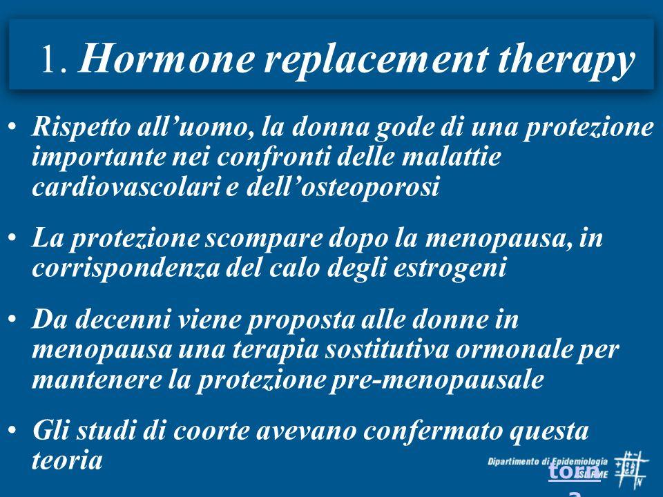 1. Hormone replacement therapy Rispetto alluomo, la donna gode di una protezione importante nei confronti delle malattie cardiovascolari e dellosteopo