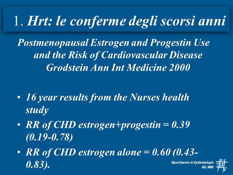 1. Hrt: le conferme degli scorsi anni Postmenopausal Estrogen and Progestin Use and the Risk of Cardiovascular Disease Grodstein Ann Int Medicine 2000