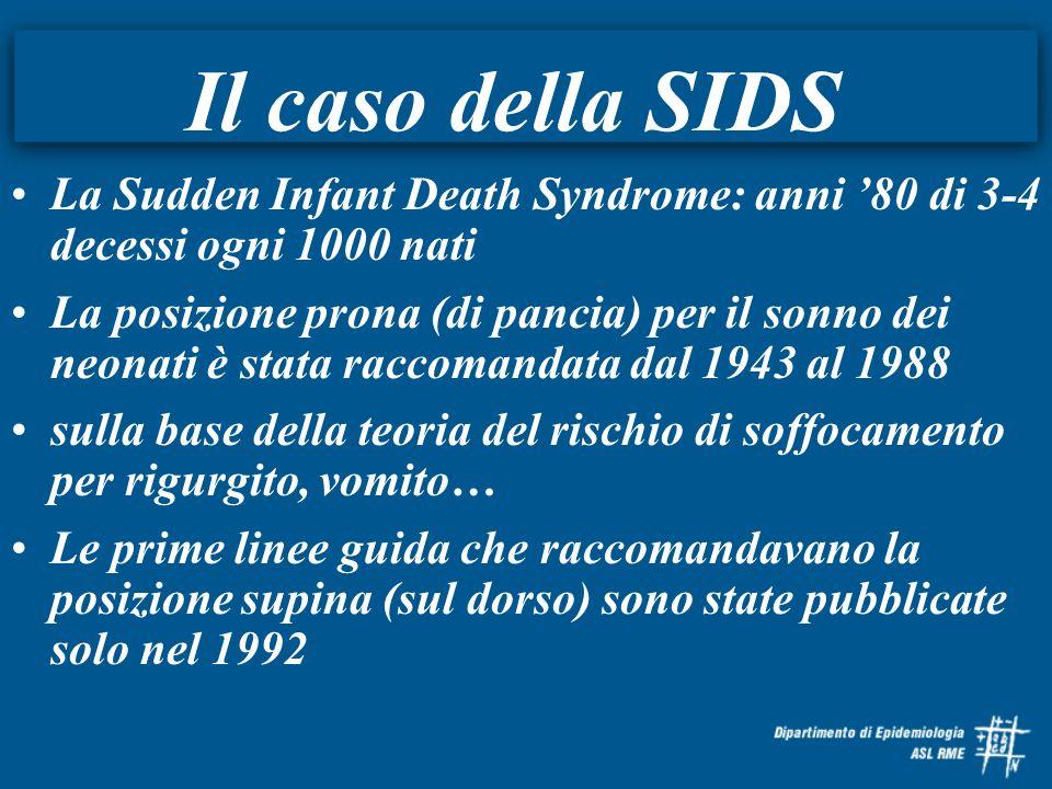 La Sudden Infant Death Syndrome: anni 80 di 3-4 decessi ogni 1000 nati La posizione prona (di pancia) per il sonno dei neonati è stata raccomandata da
