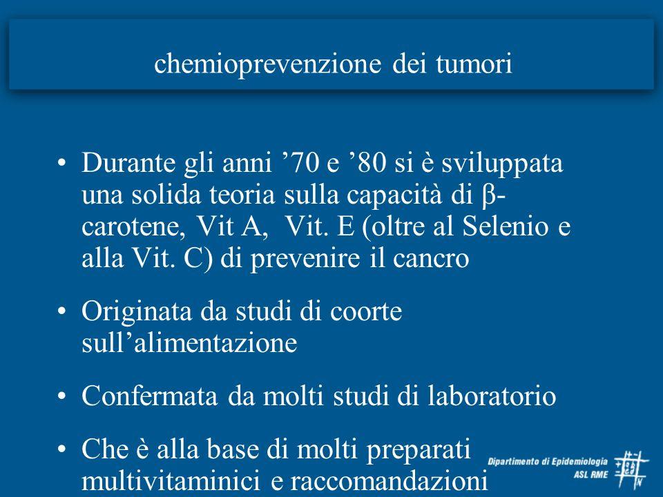 chemioprevenzione dei tumori Durante gli anni 70 e 80 si è sviluppata una solida teoria sulla capacità di β- carotene, Vit A, Vit. E (oltre al Selenio