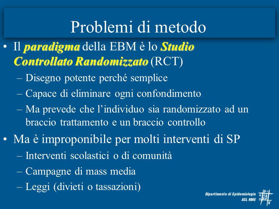 Problemi di metodo paradigmaStudio Controllato RandomizzatoIl paradigma della EBM è lo Studio Controllato Randomizzato (RCT) –Disegno potente perché s
