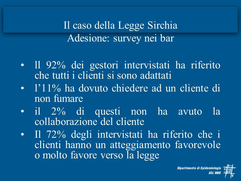 Il caso della Legge Sirchia Adesione: survey nei bar ll 92% dei gestori intervistati ha riferito che tutti i clienti si sono adattati l11% ha dovuto c