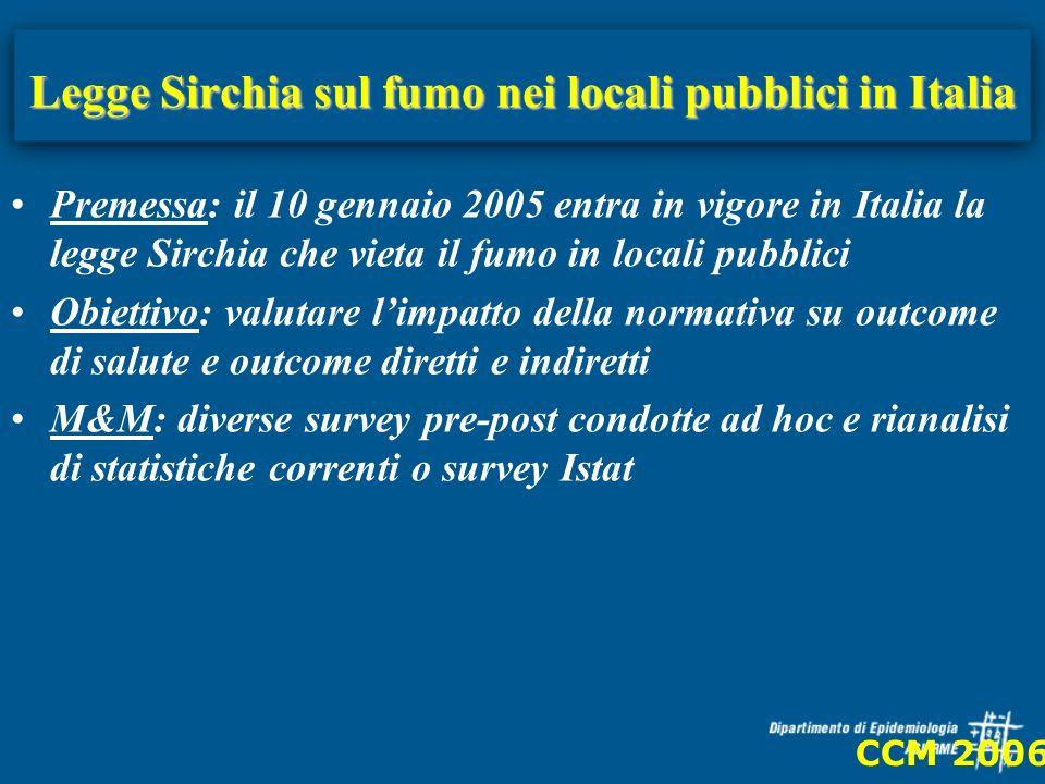 Legge Sirchia sul fumo nei locali pubblici in Italia Premessa: il 10 gennaio 2005 entra in vigore in Italia la legge Sirchia che vieta il fumo in loca