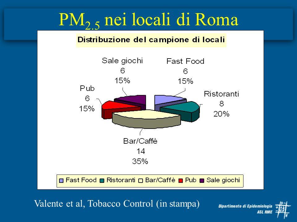 PM 2.5 nei locali di Roma Valente et al, Tobacco Control (in stampa)