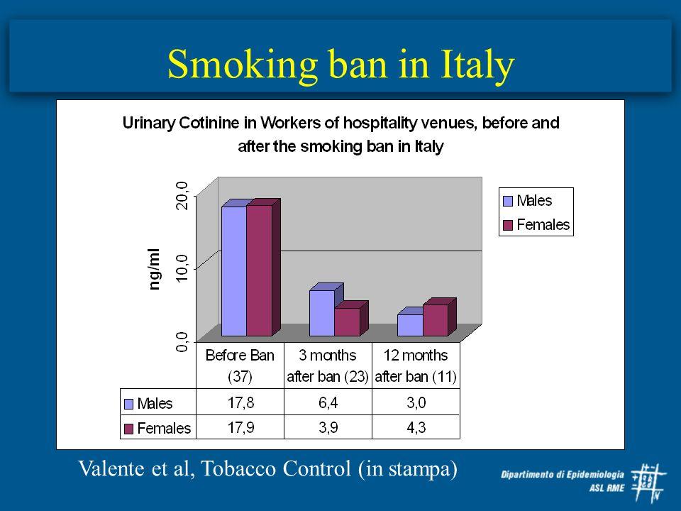 Smoking ban in Italy Valente et al, Tobacco Control (in stampa)