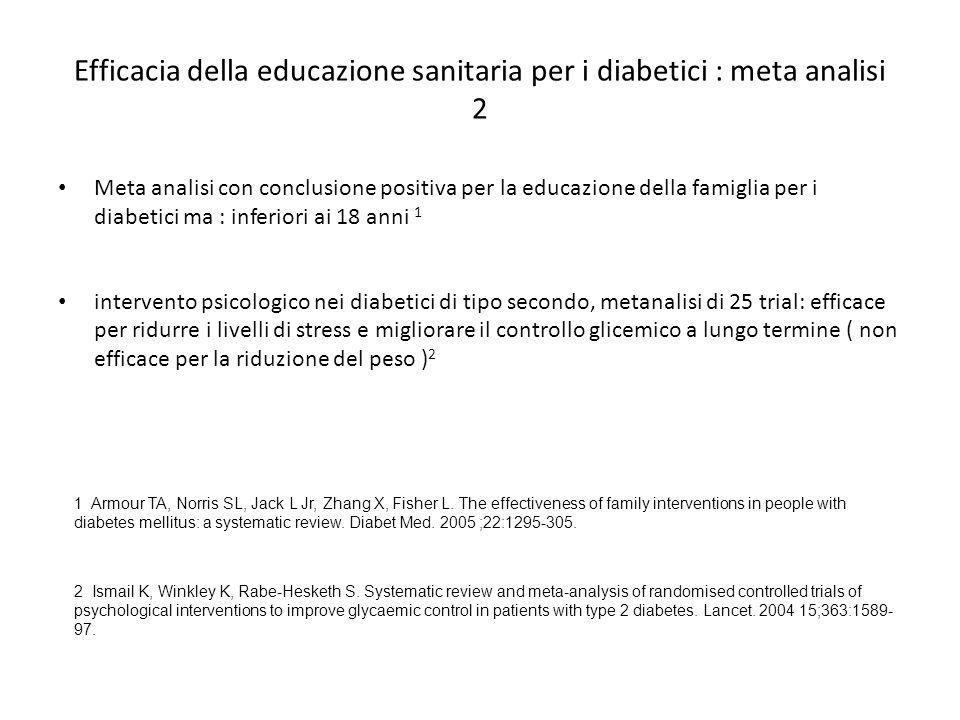 Efficacia della educazione sanitaria per i diabetici : meta analisi 2 Meta analisi con conclusione positiva per la educazione della famiglia per i dia