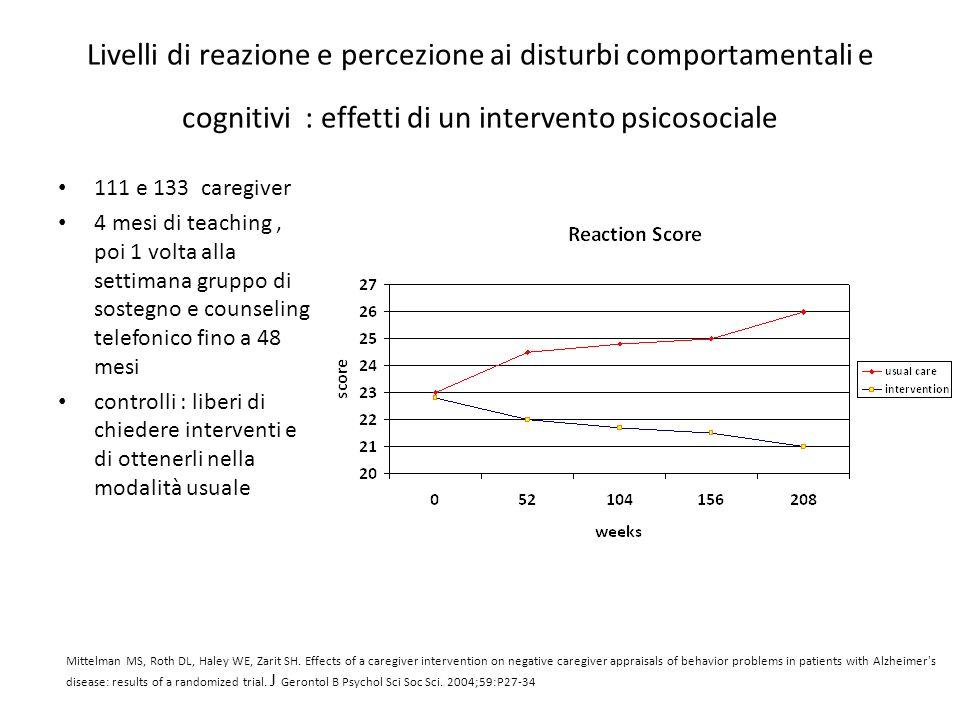 Livelli di reazione e percezione ai disturbi comportamentali e cognitivi : effetti di un intervento psicosociale 111 e 133 caregiver 4 mesi di teachin