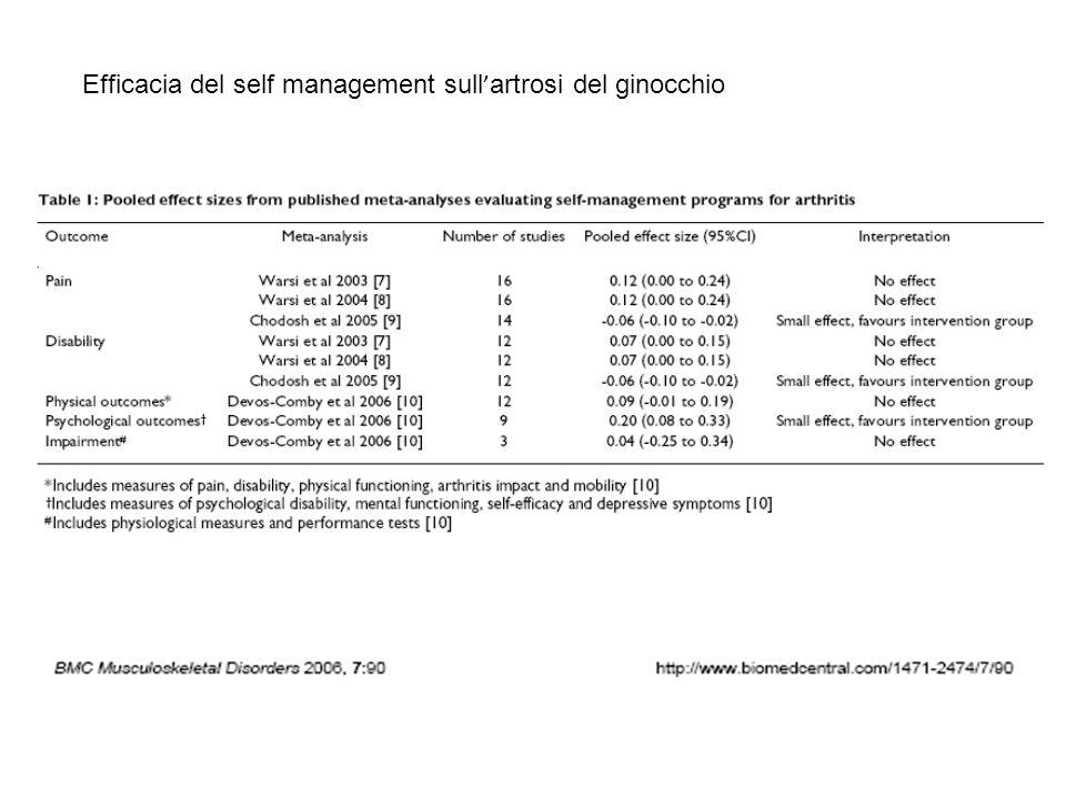Efficacia del self management sull artrosi del ginocchio