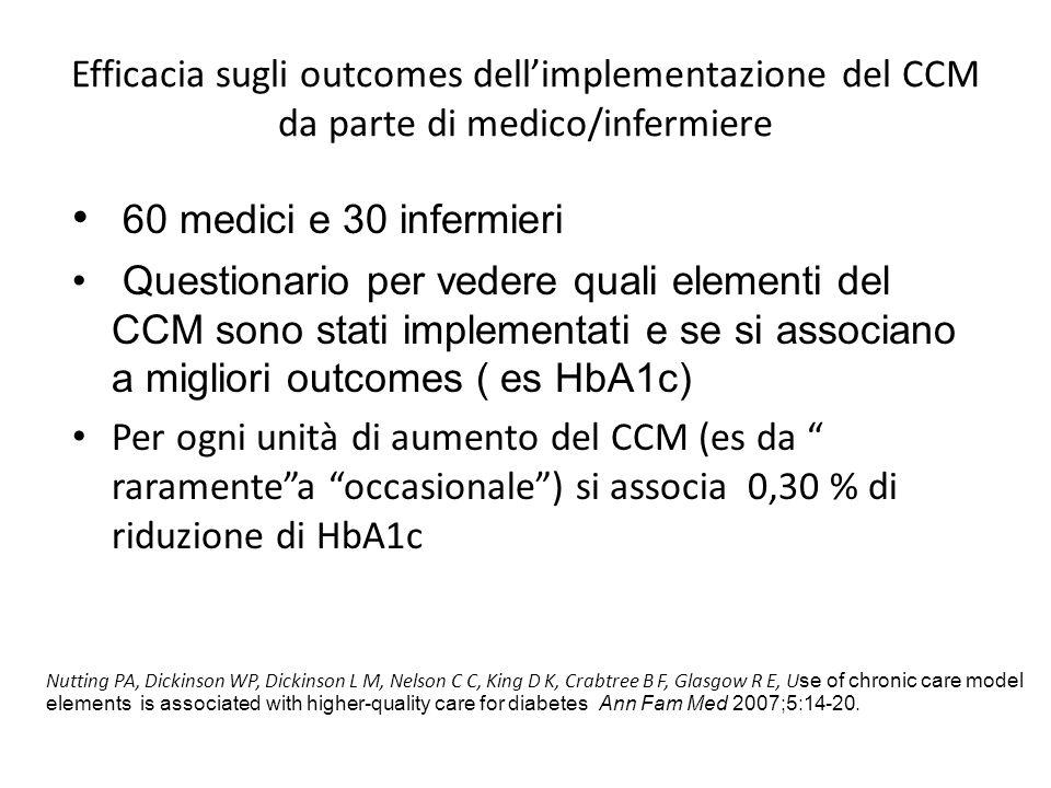 Efficacia sugli outcomes dellimplementazione del CCM da parte di medico/infermiere 60 medici e 30 infermieri Questionario per vedere quali elementi de