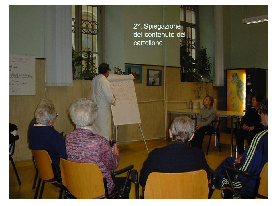 2°: Spiegazione del contenuto del cartellone