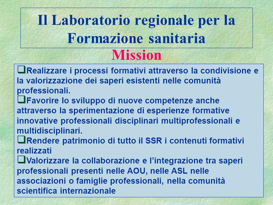 Il Laboratorio regionale per la Formazione sanitaria Mission Realizzare i processi formativi attraverso la condivisione e la valorizzazione dei saperi esistenti nelle comunità professionali.