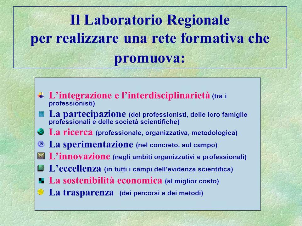Il Laboratorio regionale per la Formazione sanitaria Mission Realizzare i processi formativi attraverso la condivisione e la valorizzazione dei saperi