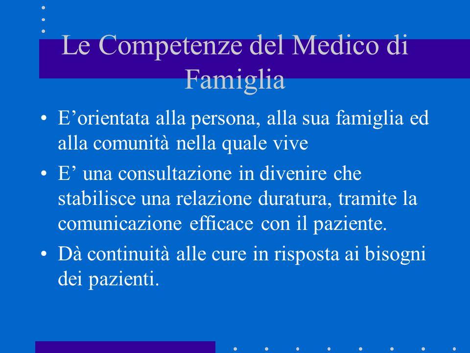 Le Competenze del Medico di Famiglia Eorientata alla persona, alla sua famiglia ed alla comunità nella quale vive E una consultazione in divenire che