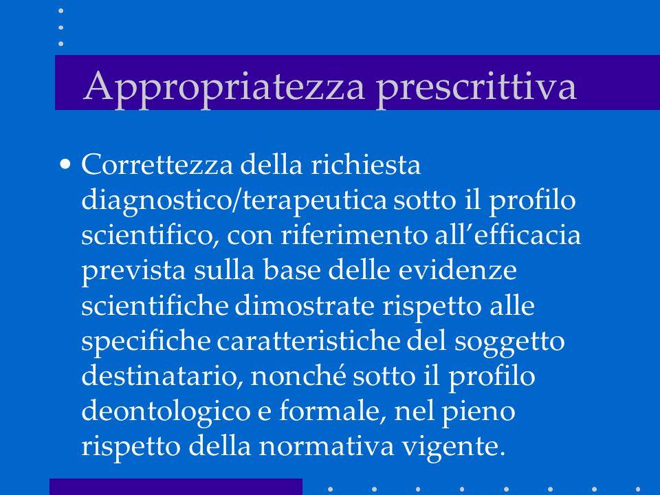 Appropriatezza prescrittiva Correttezza della richiesta diagnostico/terapeutica sotto il profilo scientifico, con riferimento allefficacia prevista su