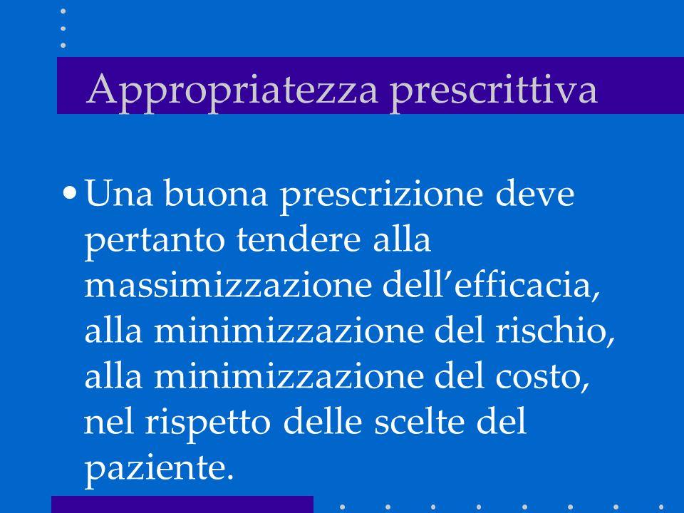 Appropriatezza prescrittiva Una buona prescrizione deve pertanto tendere alla massimizzazione dellefficacia, alla minimizzazione del rischio, alla minimizzazione del costo, nel rispetto delle scelte del paziente.